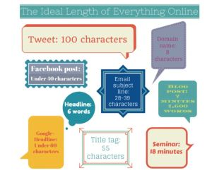 The-Length-of-Everything-online infographi